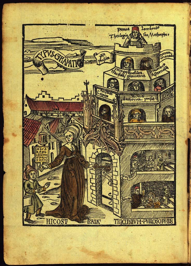 G. Reisch, Margarita Philosophica (1504)